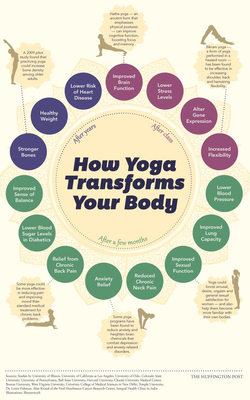 corporate & workplace yoga - yoga district yoga district